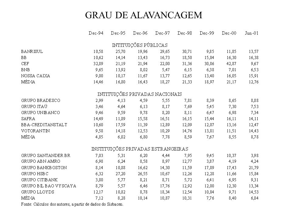 GRAU DE ALAVANCAGEM