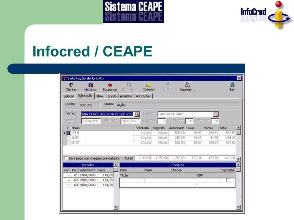 Infocred / CEAPE