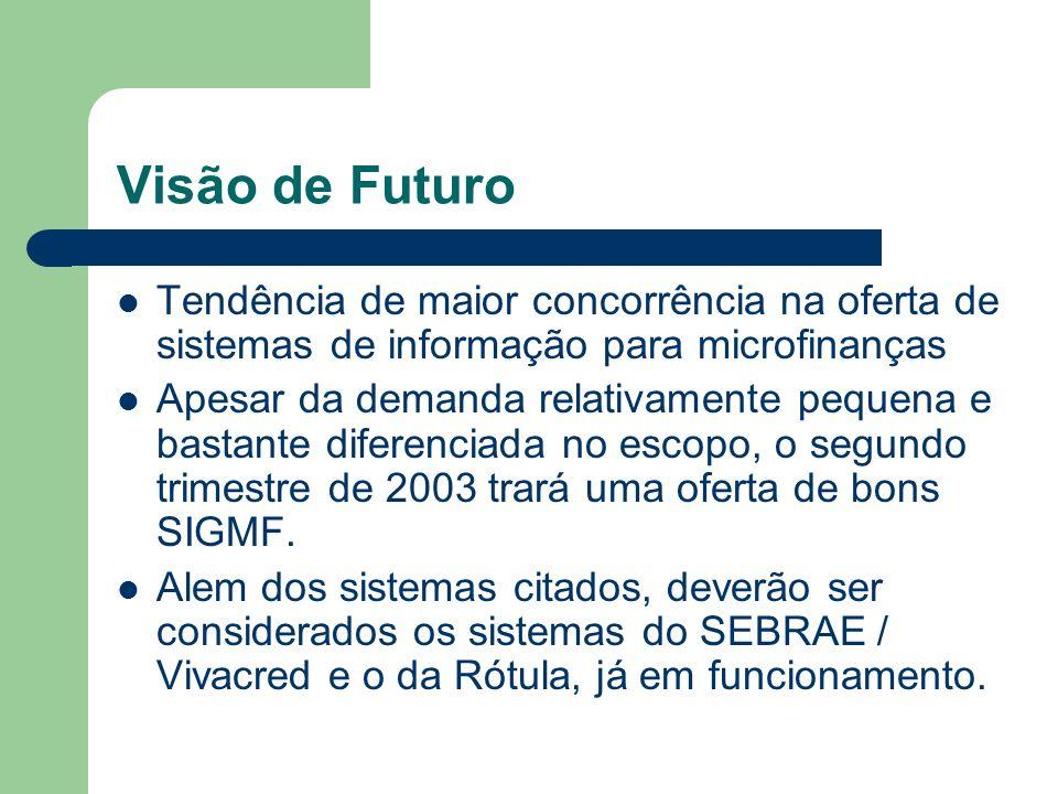 Visão de Futuro Tendência de maior concorrência na oferta de sistemas de informação para microfinanças.