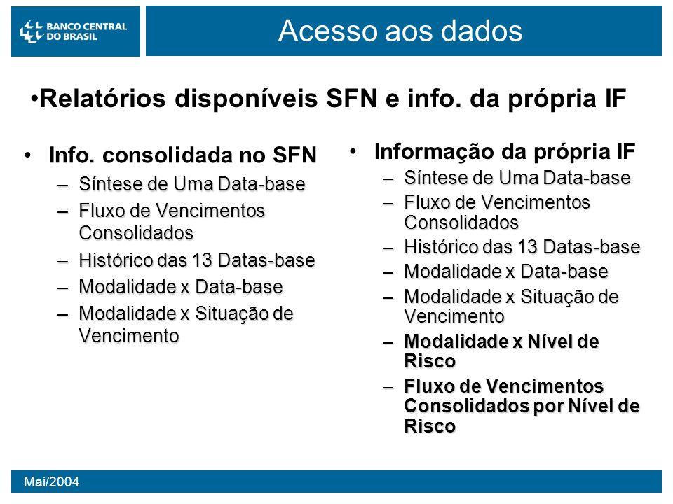 Relatórios disponíveis SFN e info. da própria IF