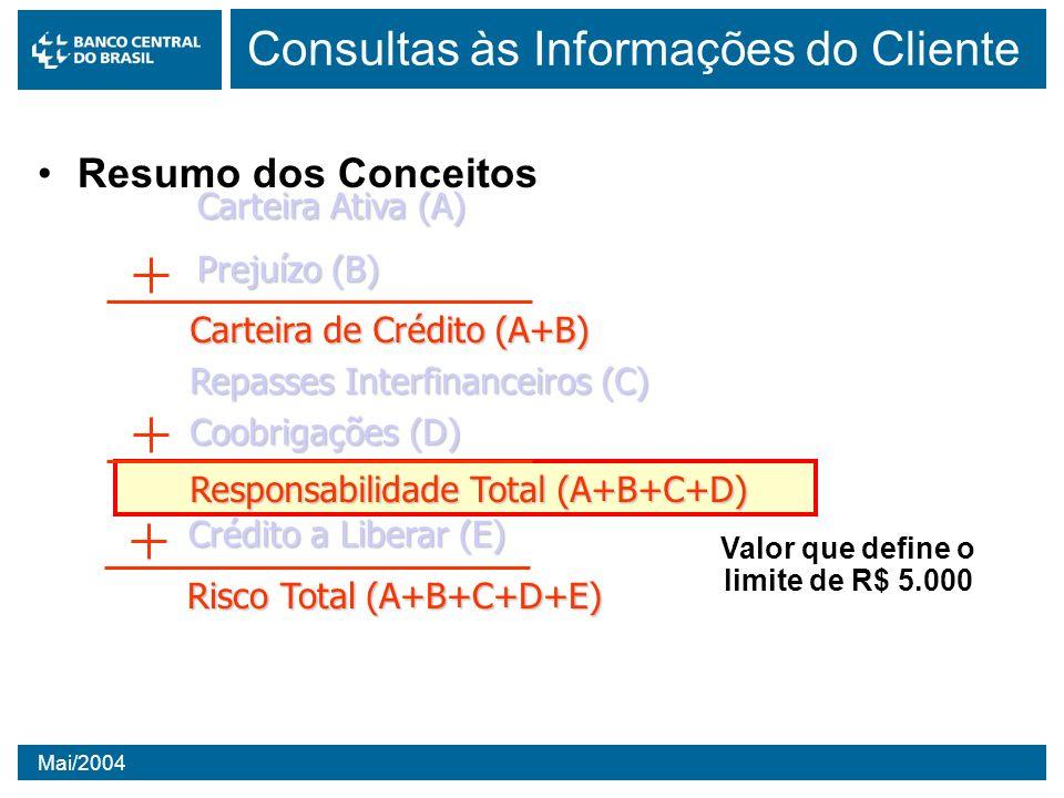 Consultas às Informações do Cliente