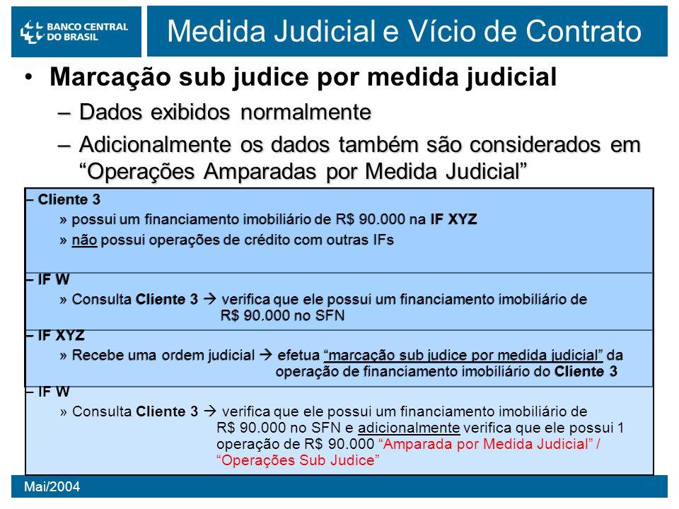Medida Judicial e Vício de Contrato