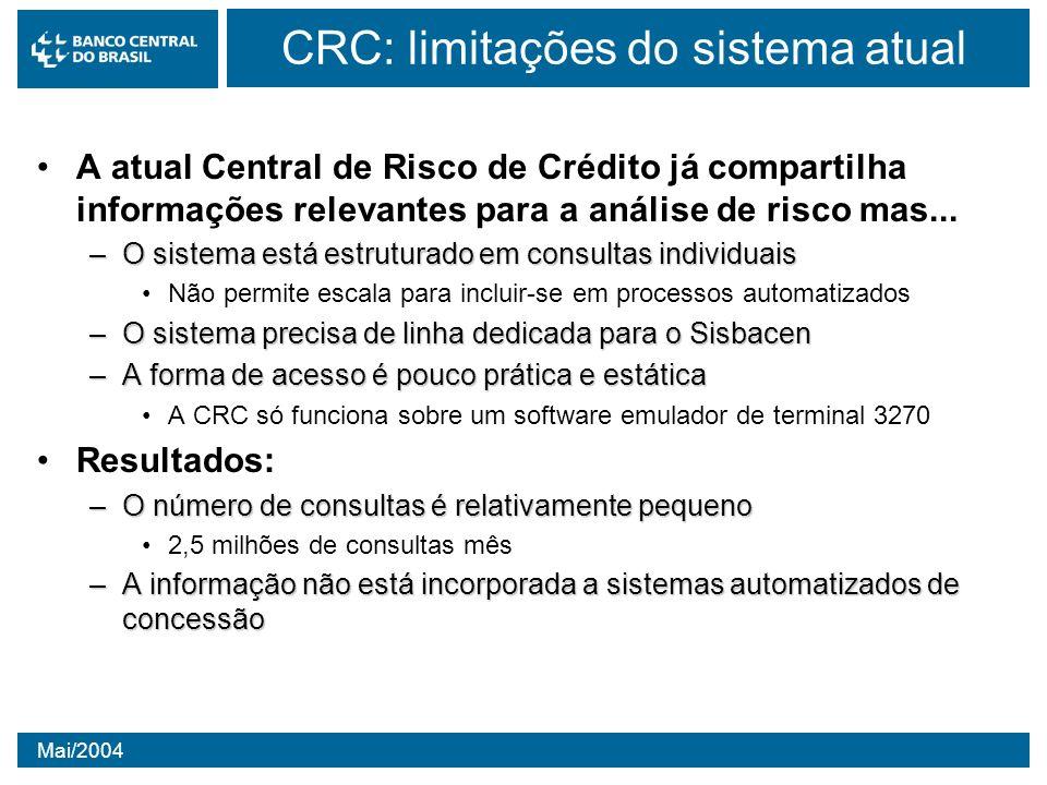 CRC: limitações do sistema atual