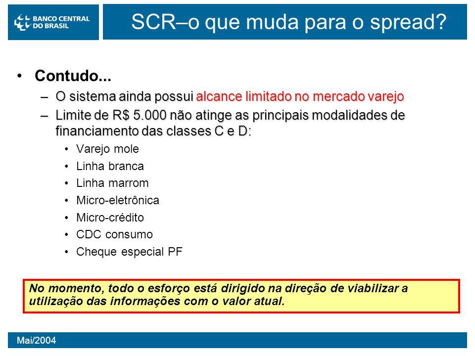 SCR–o que muda para o spread
