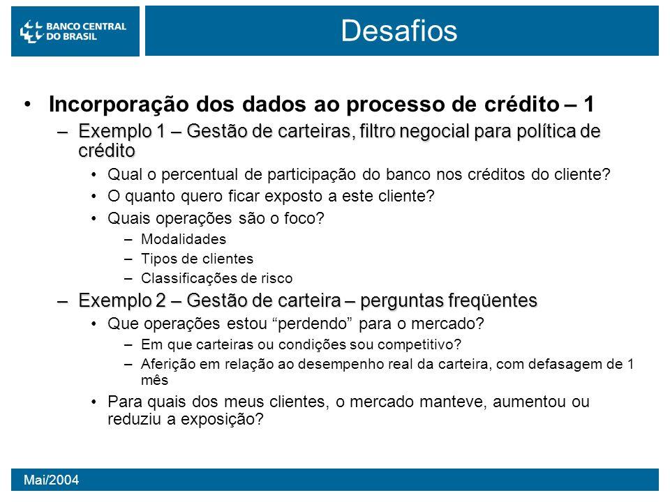 Desafios Incorporação dos dados ao processo de crédito – 1