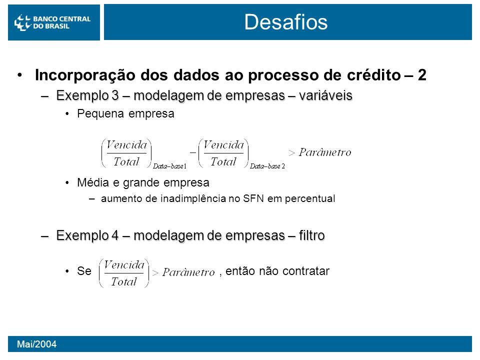 Desafios Incorporação dos dados ao processo de crédito – 2