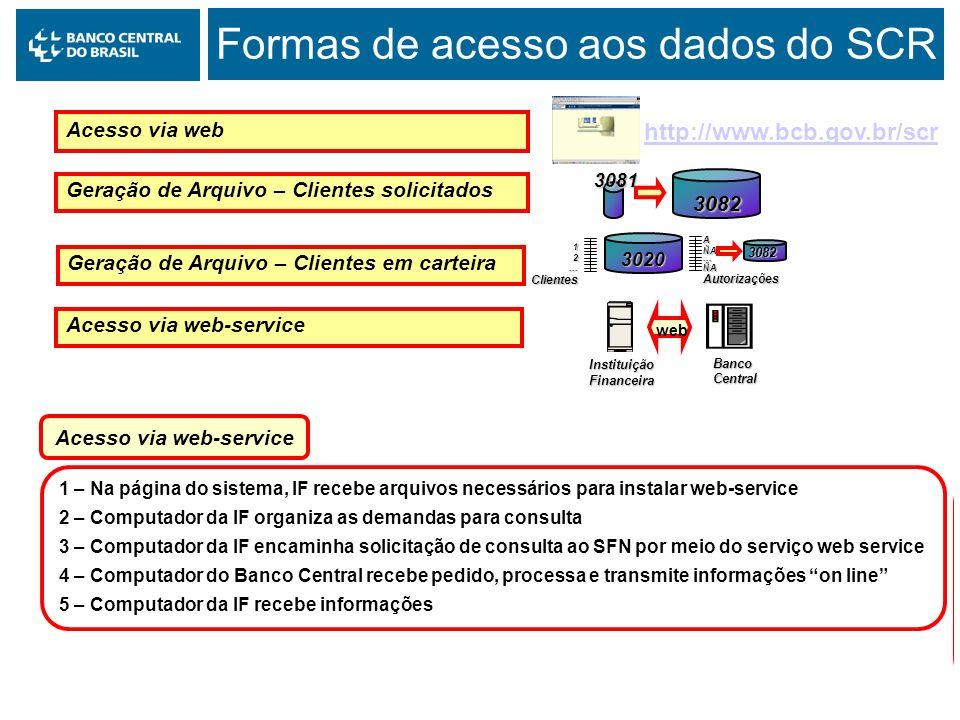 Formas de acesso aos dados do SCR