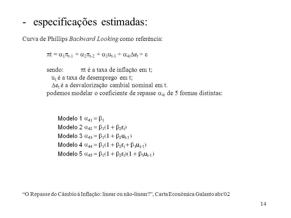 especificações estimadas: