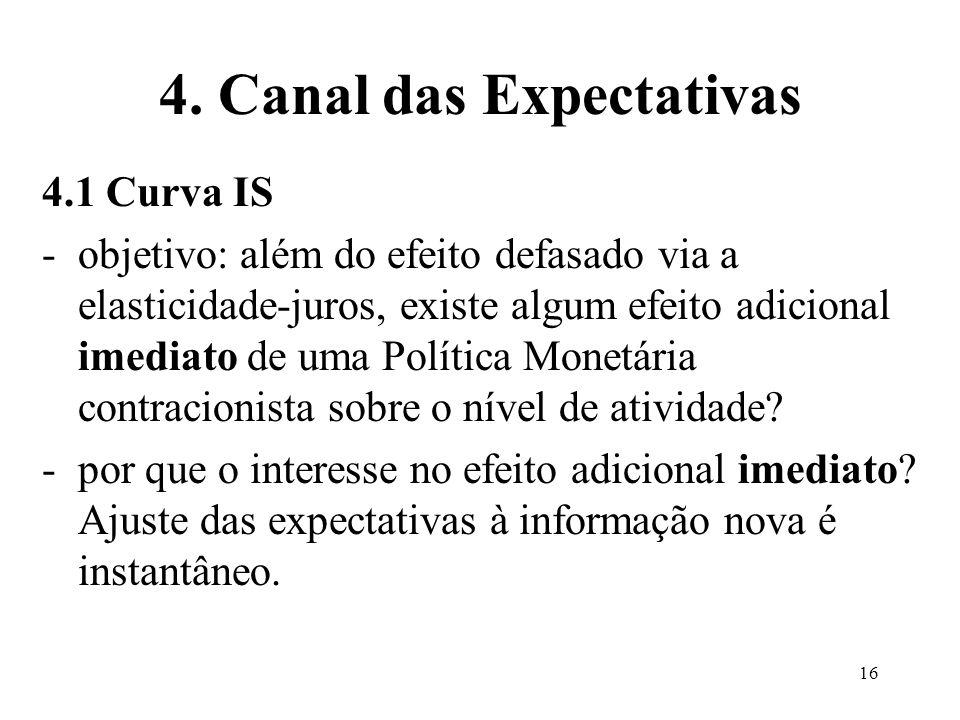 4. Canal das Expectativas