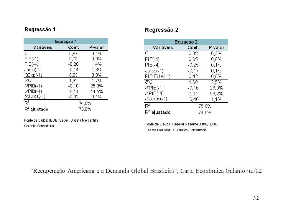 Copiar Tabelas dos artigos de junho/julho do ano passado sobre IS de longo prazo com crescimento no quantum exportado e crescimento do PIB americano.