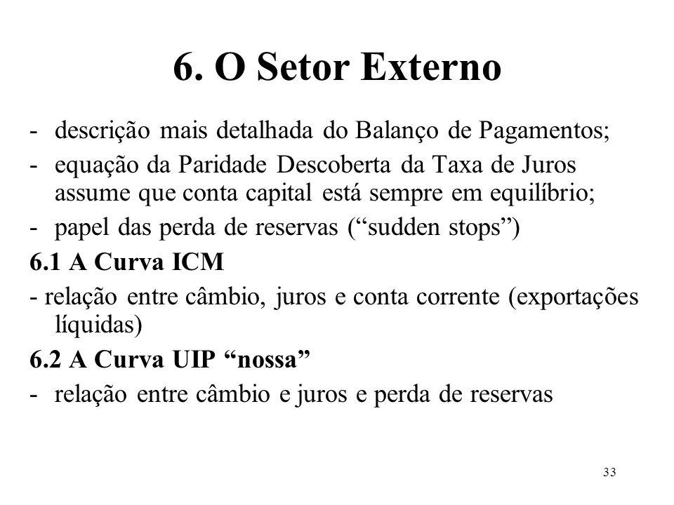 6. O Setor Externo descrição mais detalhada do Balanço de Pagamentos;