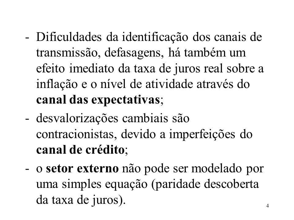 Dificuldades da identificação dos canais de transmissão, defasagens, há também um efeito imediato da taxa de juros real sobre a inflação e o nível de atividade através do canal das expectativas;