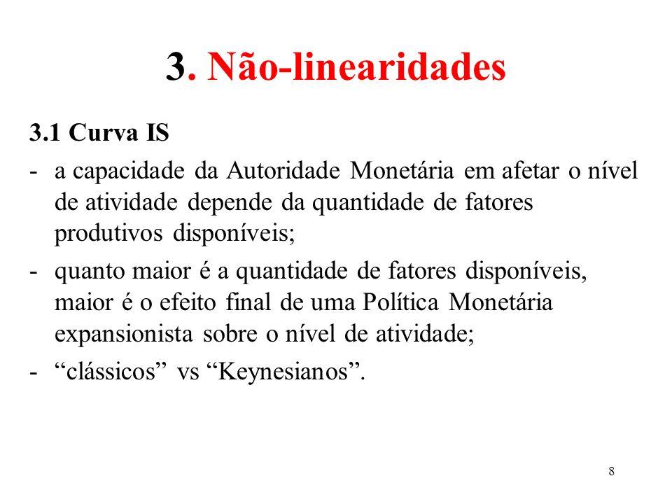 3. Não-linearidades 3.1 Curva IS