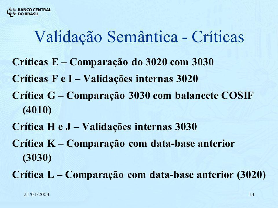 Validação Semântica - Críticas
