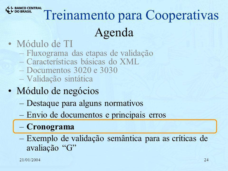 Treinamento para Cooperativas