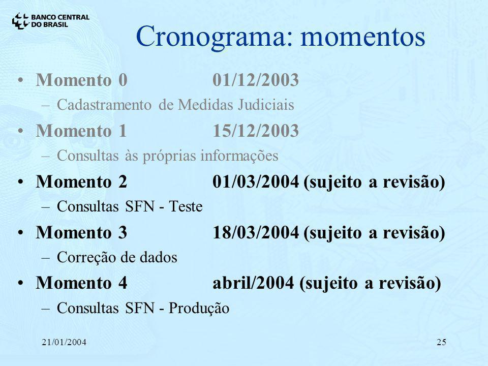 Cronograma: momentos Momento 0 01/12/2003 Momento 1 15/12/2003