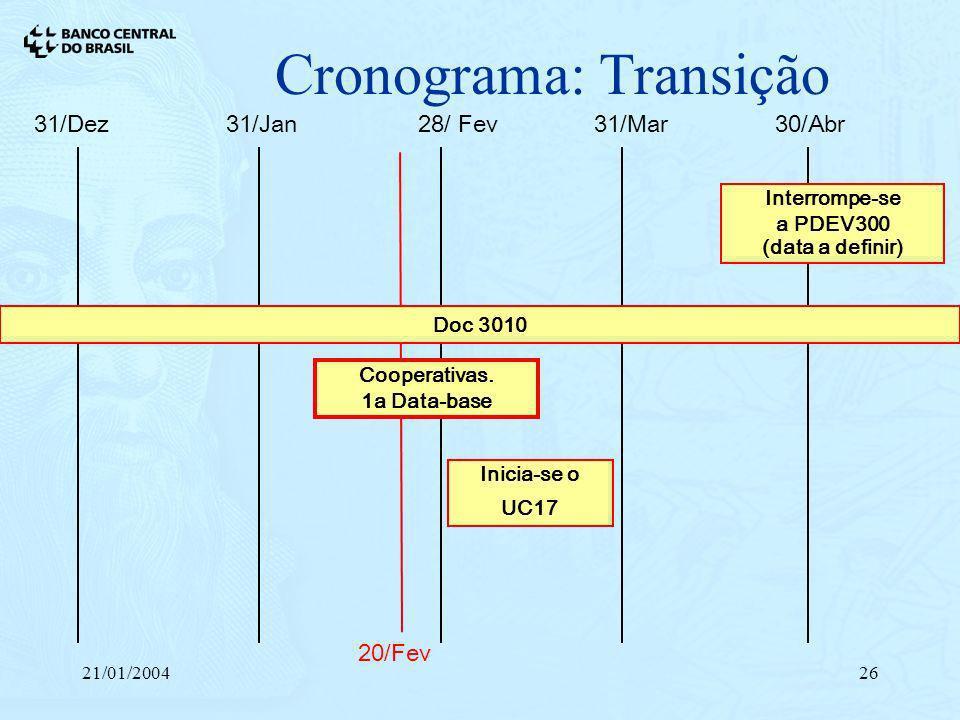 Cronograma: Transição