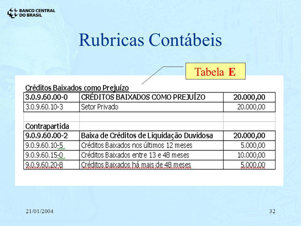 Rubricas Contábeis Tabela E 21/01/2004