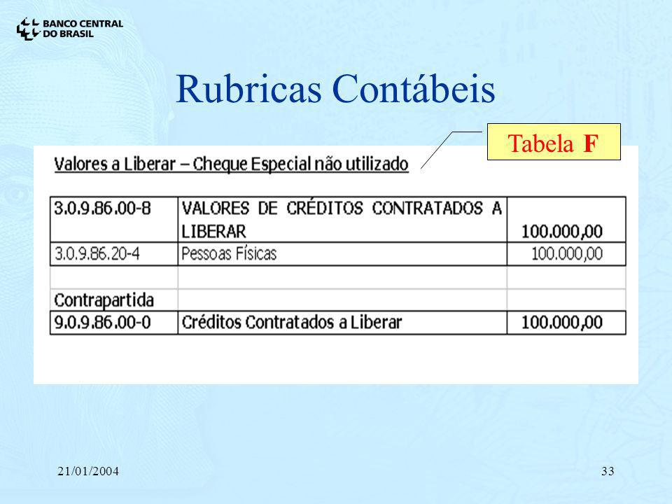 Rubricas Contábeis Tabela F 21/01/2004