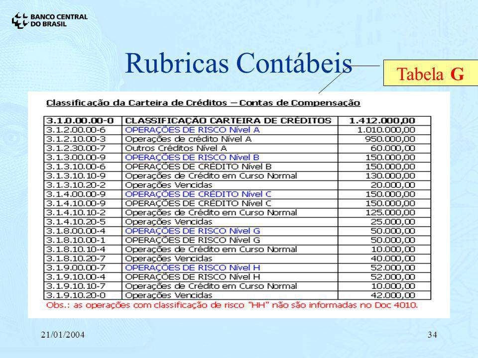 Rubricas Contábeis Tabela G 21/01/2004