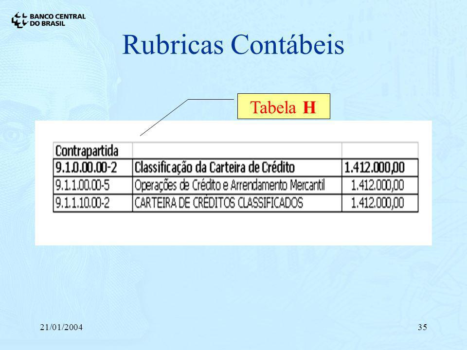 Rubricas Contábeis Tabela H 21/01/2004