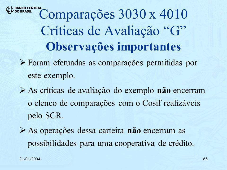 Comparações 3030 x 4010 Críticas de Avaliação G Observações importantes