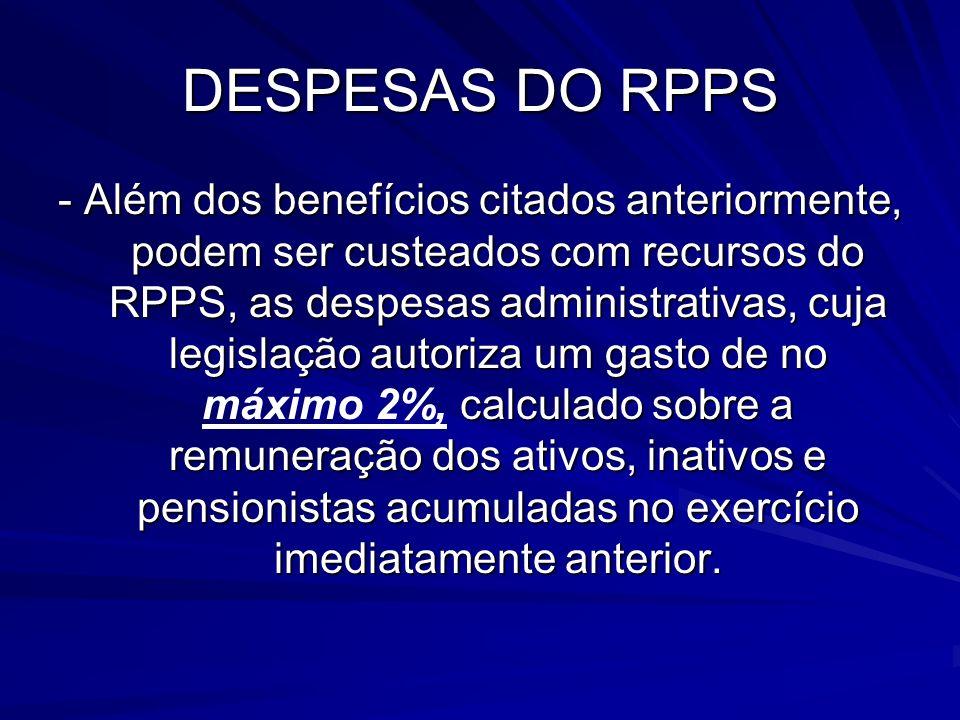 DESPESAS DO RPPS