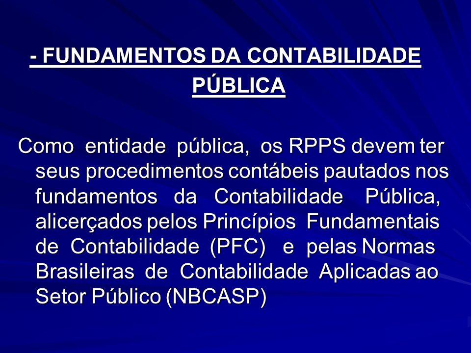 - FUNDAMENTOS DA CONTABILIDADE