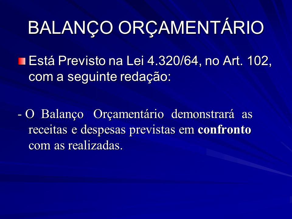 BALANÇO ORÇAMENTÁRIO Está Previsto na Lei 4.320/64, no Art. 102, com a seguinte redação: