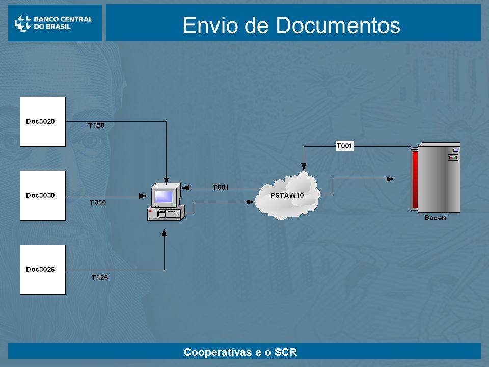 Envio de Documentos Cooperativas e o SCR