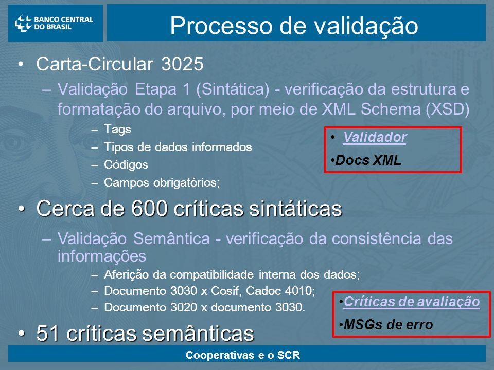Processo de validação Cerca de 600 críticas sintáticas