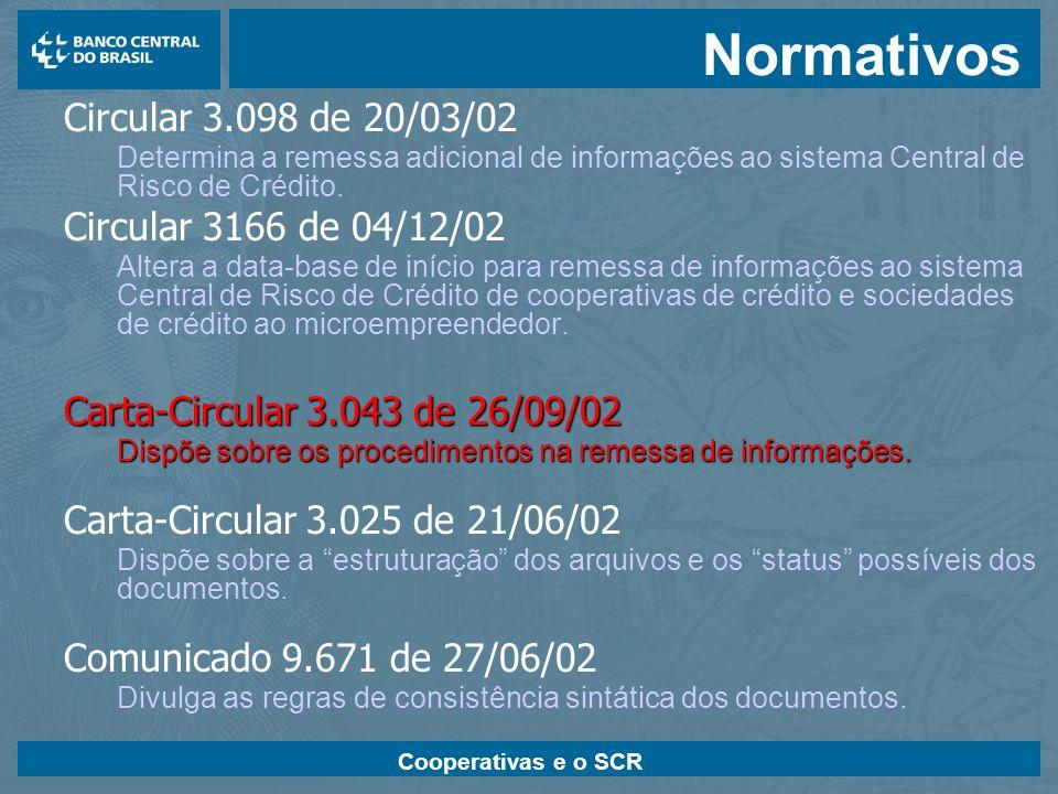 Normativos Circular 3.098 de 20/03/02 Circular 3166 de 04/12/02