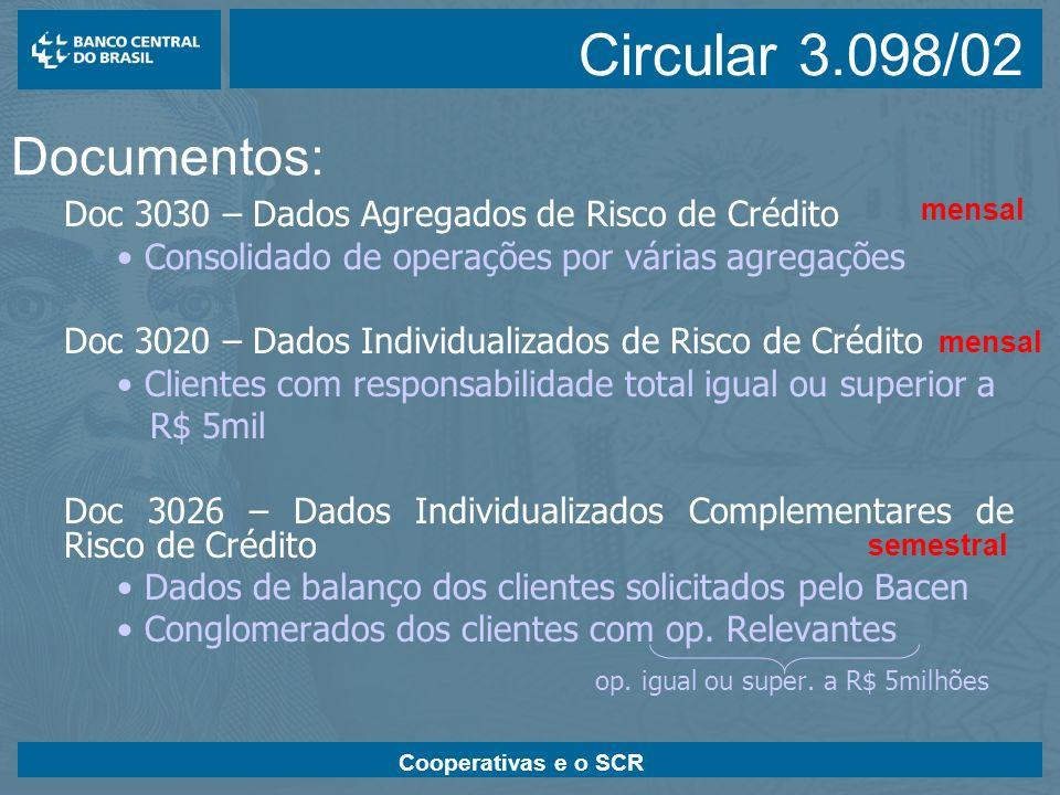 Circular 3.098/02 Documentos: