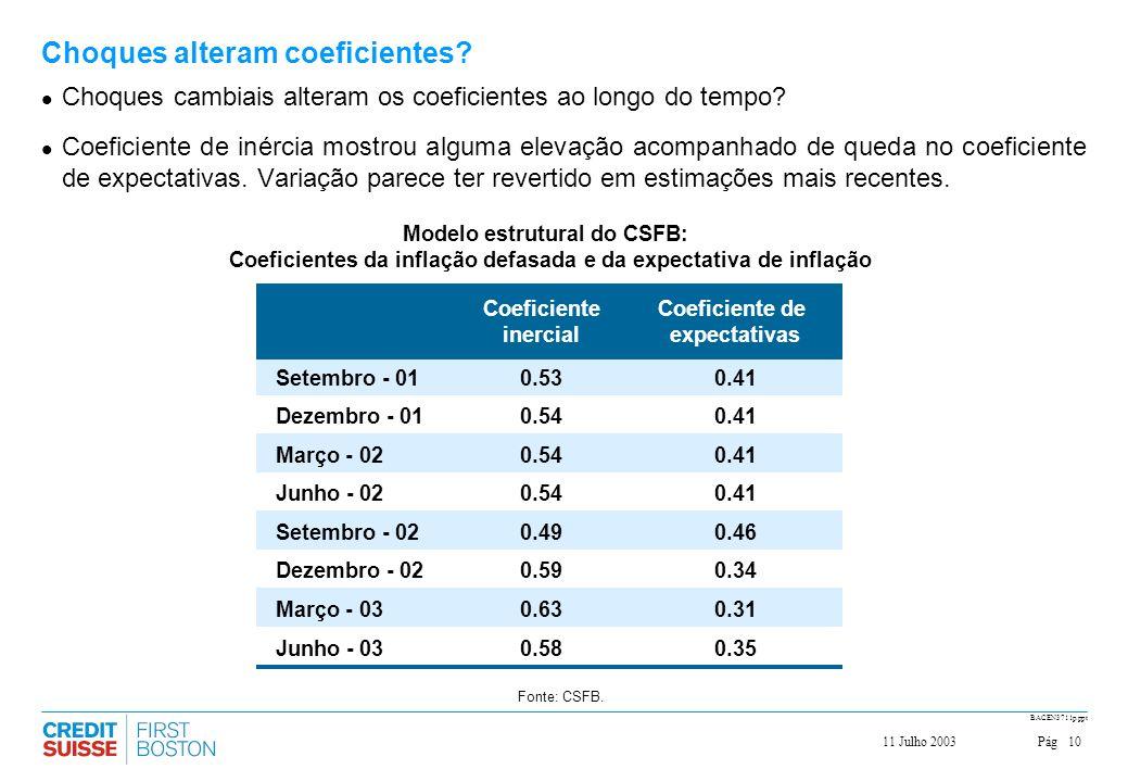 Choques alteram coeficientes