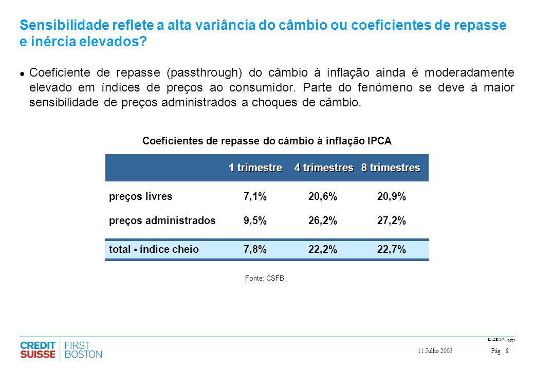 Coeficientes de repasse do câmbio à inflação IPCA