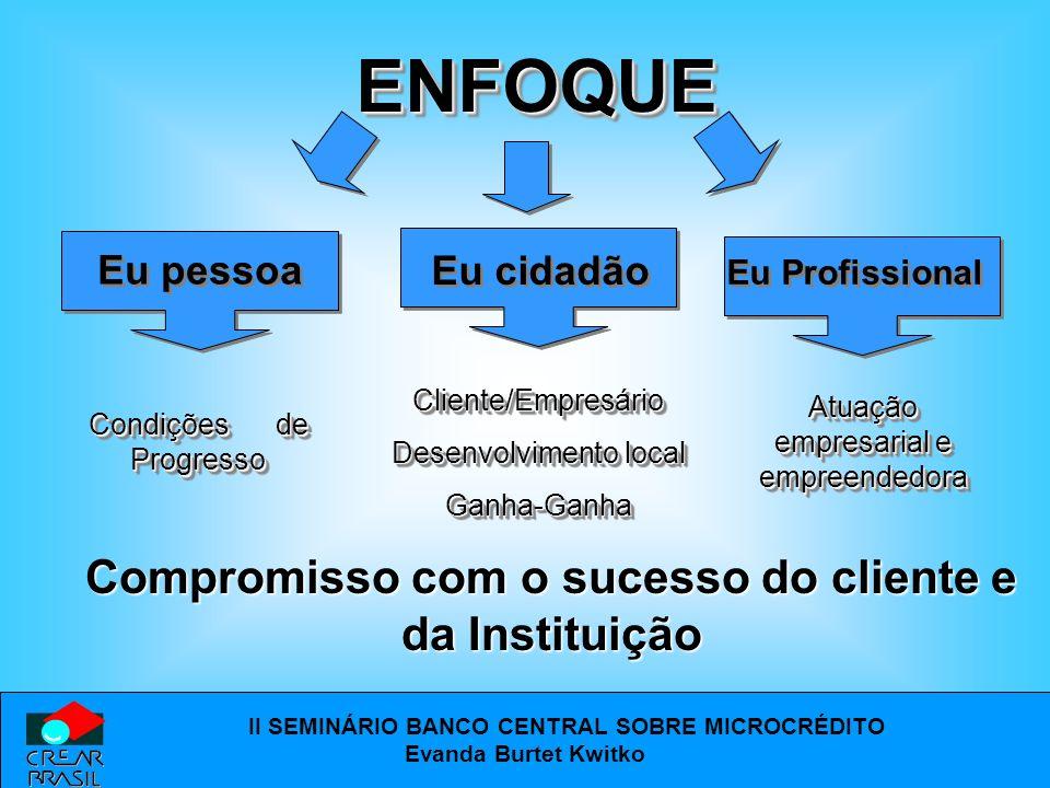 Compromisso com o sucesso do cliente e da Instituição