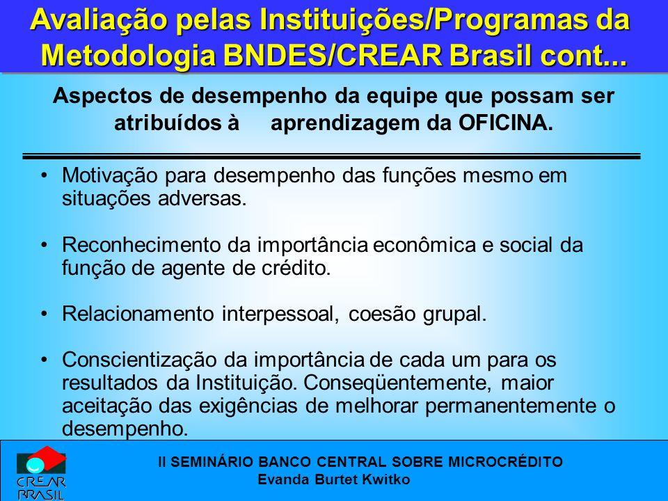 Avaliação pelas Instituições/Programas da