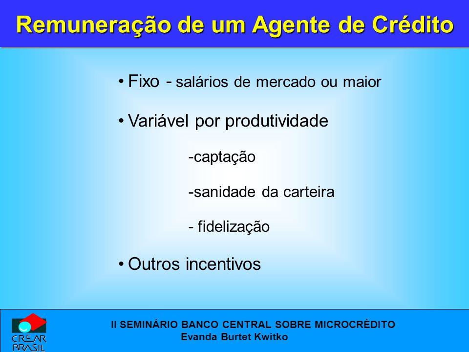 Remuneração de um Agente de Crédito