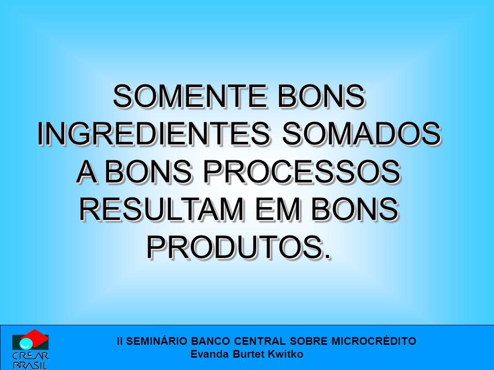 SOMENTE BONS INGREDIENTES SOMADOS A BONS PROCESSOS RESULTAM EM BONS PRODUTOS.
