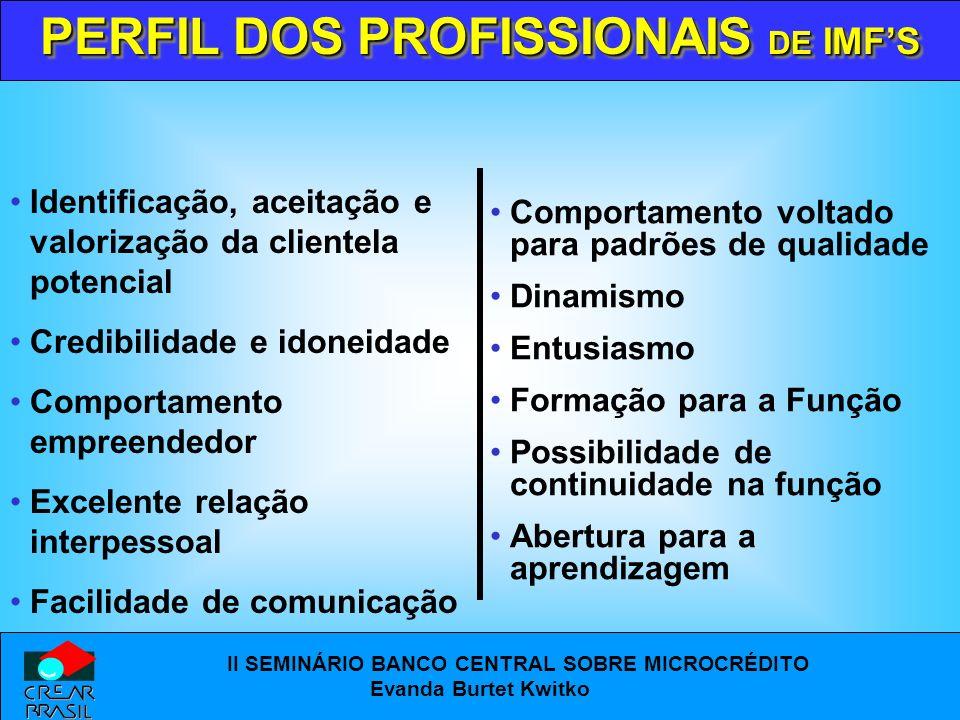 PERFIL DOS PROFISSIONAIS DE IMF'S