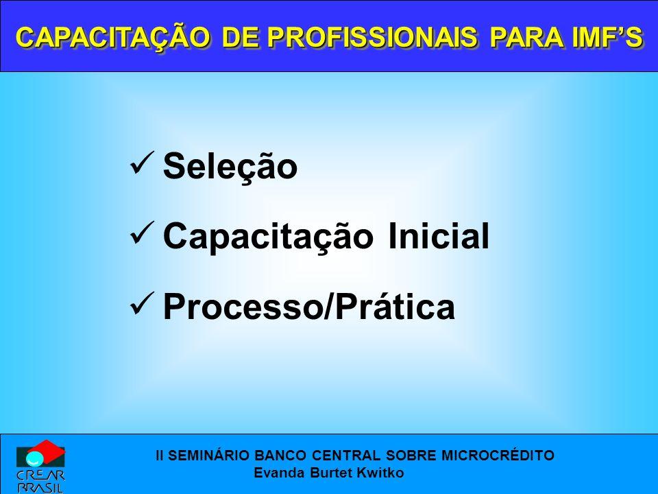 CAPACITAÇÃO DE PROFISSIONAIS PARA IMF'S