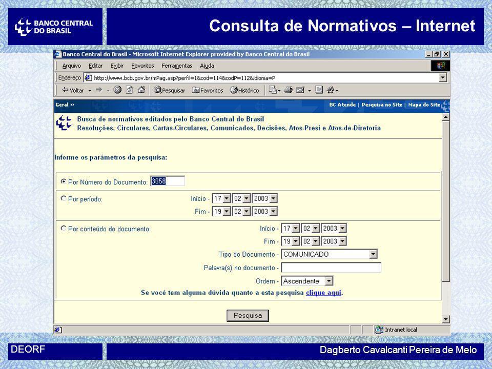 Consulta de Normativos – Internet