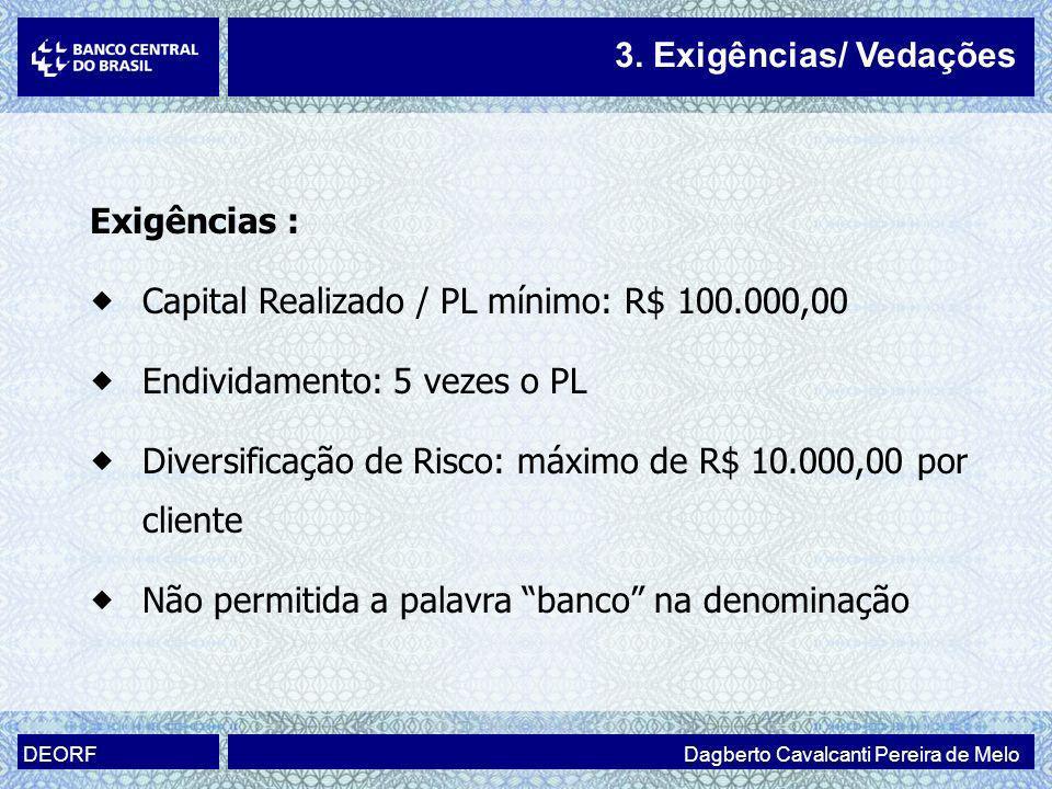 Capital Realizado / PL mínimo: R$ 100.000,00