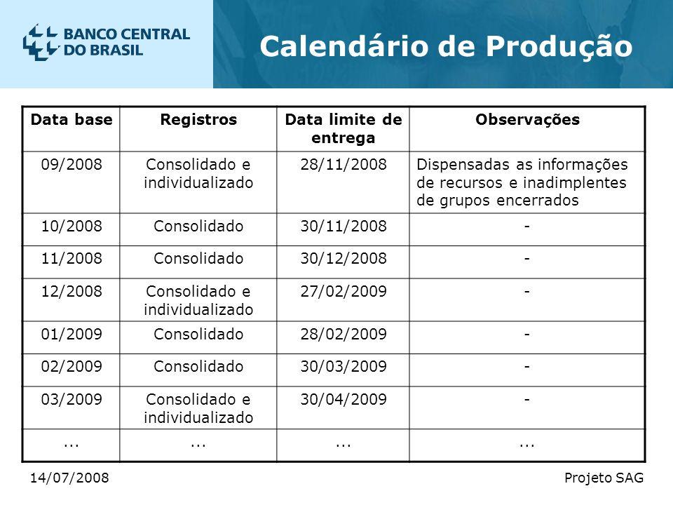 Calendário de Produção