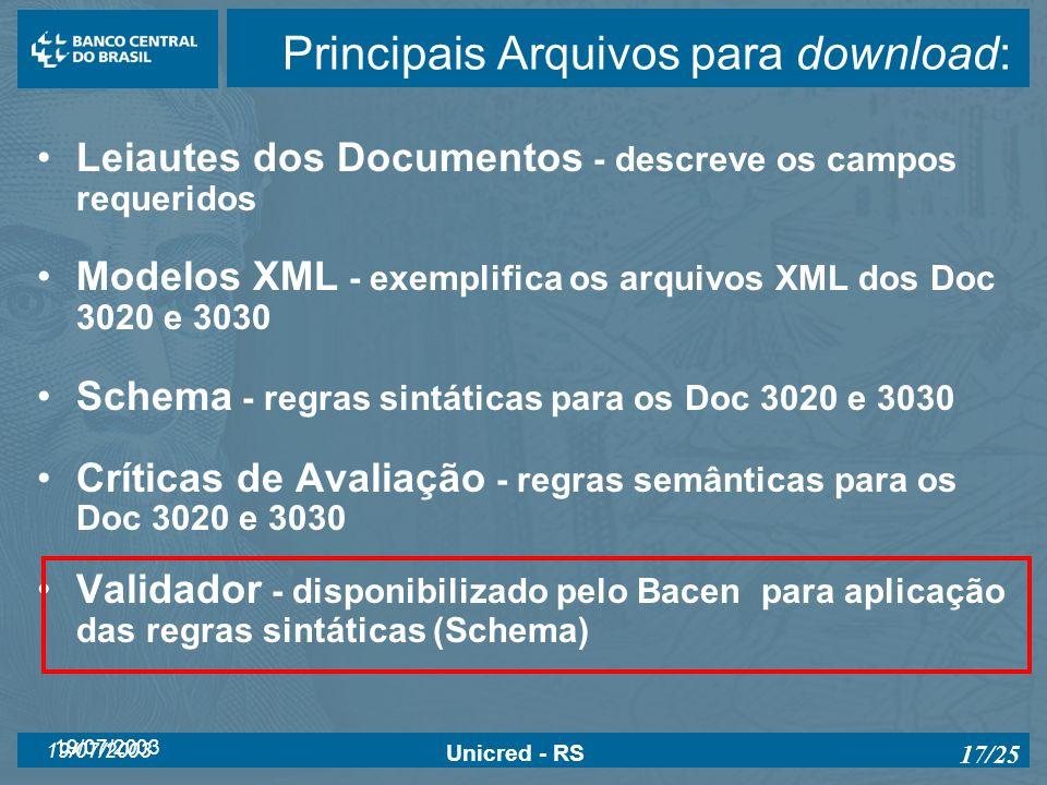 Principais Arquivos para download: