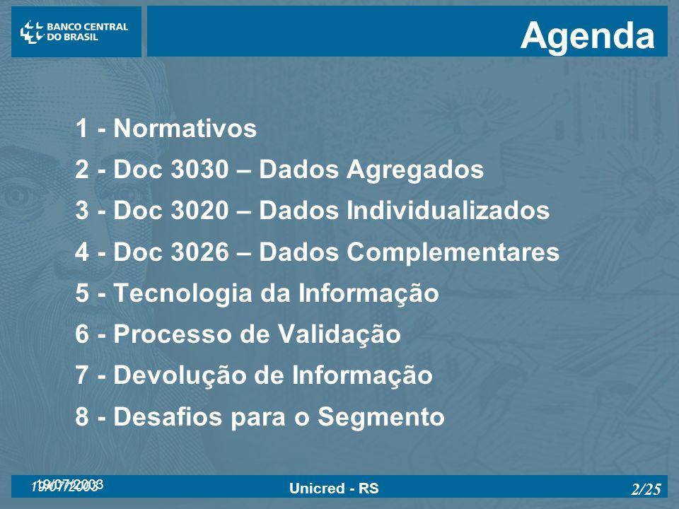 Agenda 1 - Normativos 2 - Doc 3030 – Dados Agregados