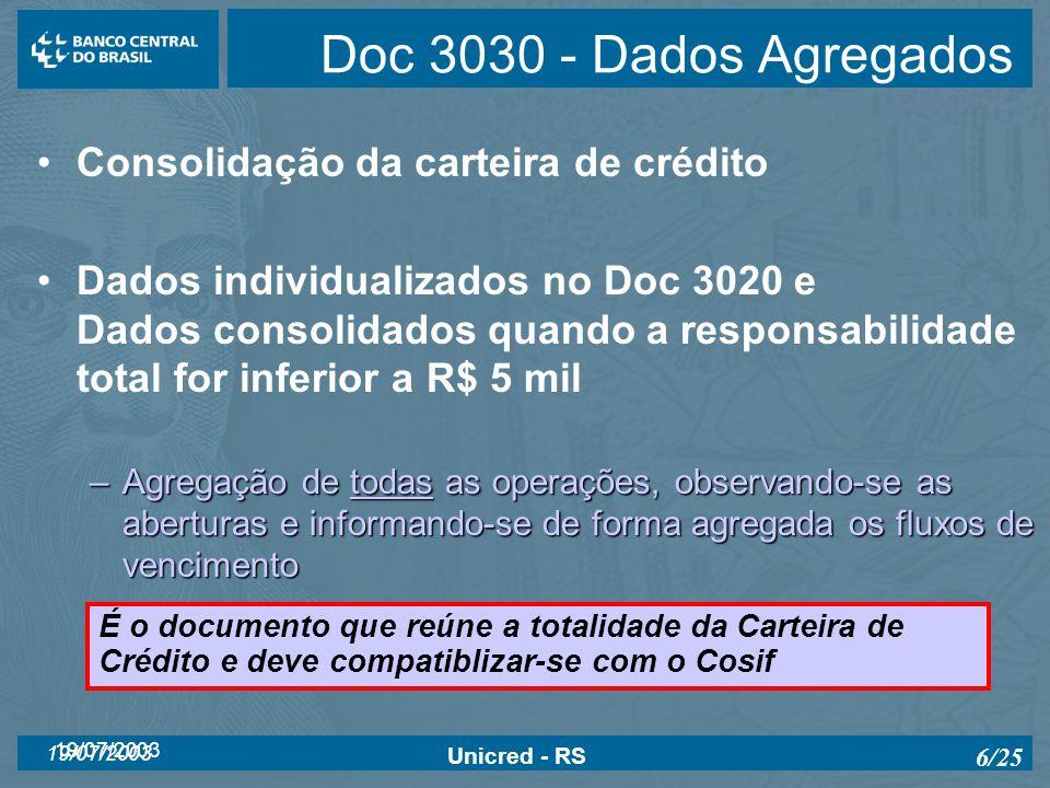 Doc 3030 - Dados Agregados Consolidação da carteira de crédito