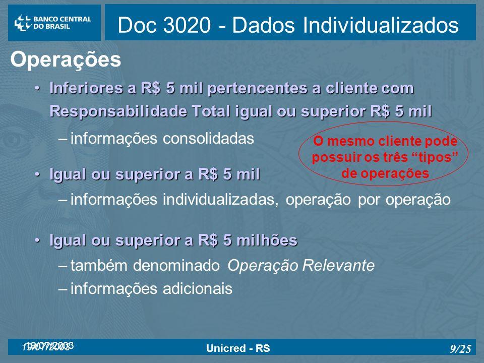 Doc 3020 - Dados Individualizados