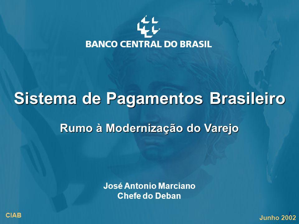 Título da Apresentação Sistema de Pagamentos Brasileiro