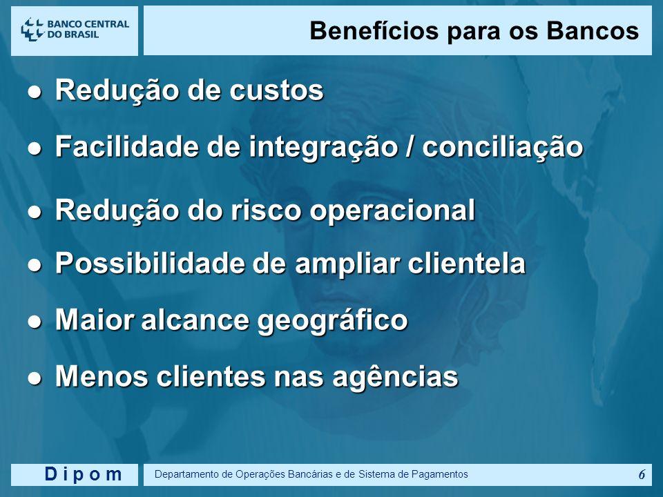 Facilidade de integração / conciliação Redução do risco operacional
